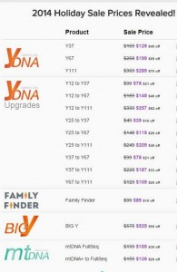 Family Tree DNA Sale Coupon Discount